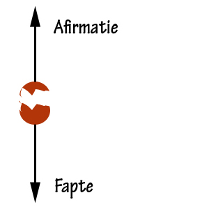 afirmatie_fapte_fiimplinit_ruptura