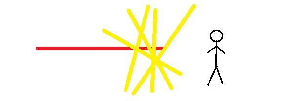 schema-da-ti-voie-sa-primesti-mai-multe-linii