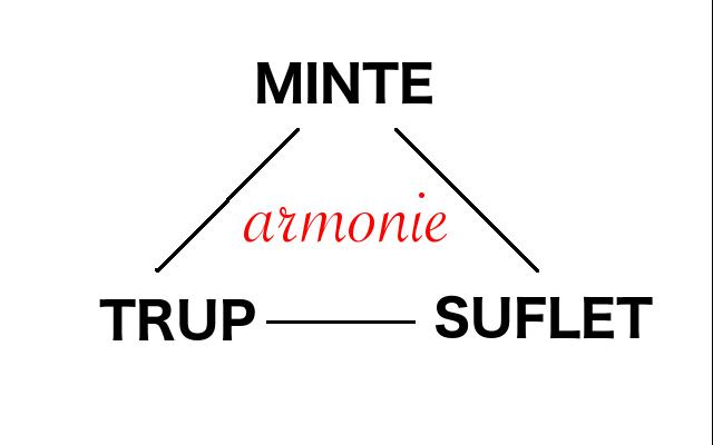 armonie